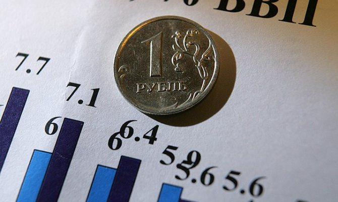 График и рубль